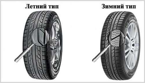 Айболит авто - летние шины, летняя резина, шины, купить шины, шины киев, автошины, продажа шин, цена шины, авто шины, летняя резина киев, зимняя резина, купить резину